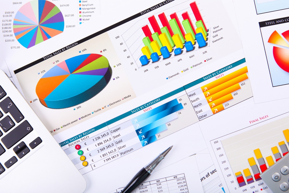 Graphs, charts, business table thanks to CRM